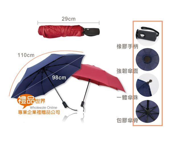 三折自動雨傘