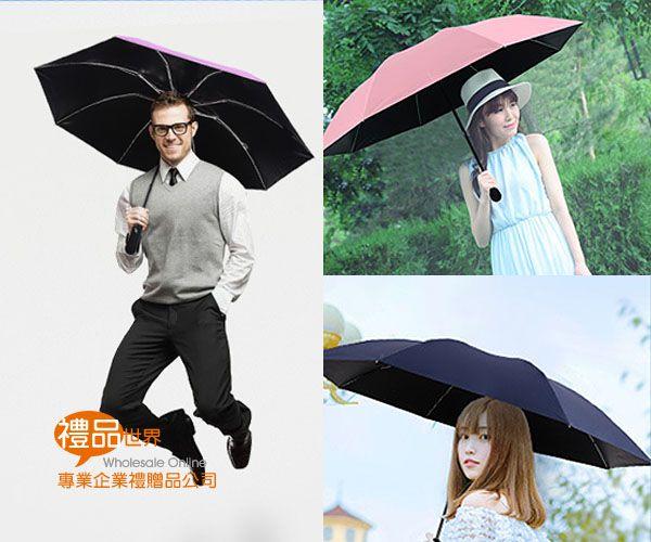 自動折疊反向傘