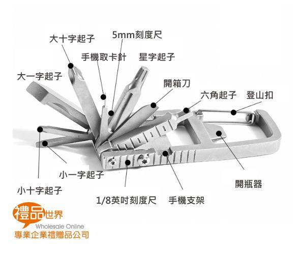 攜帶式折疊工具組